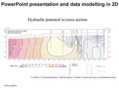 Data processing - maps, graphs
