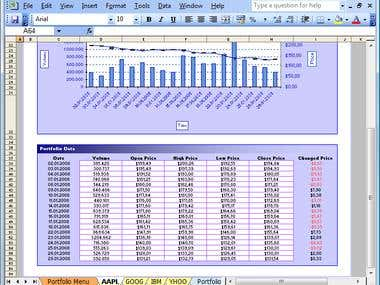 Excel work with Graphical Representation