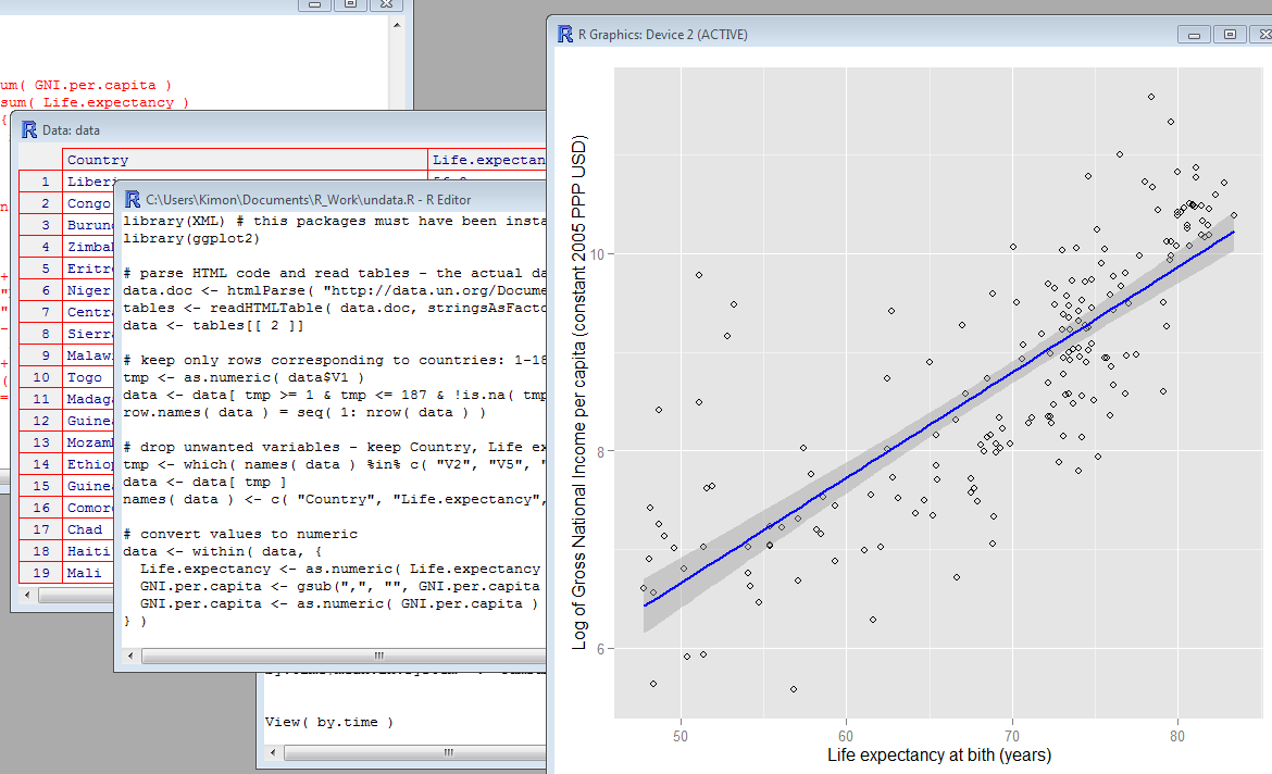 Web extraction and statistical analysis