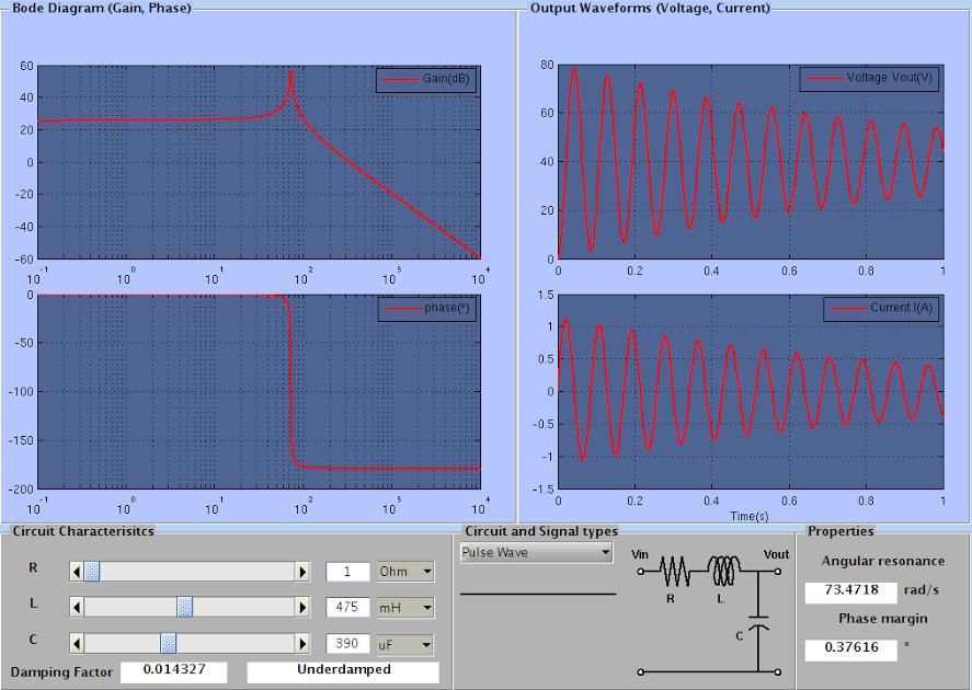 RLC circuit simulator
