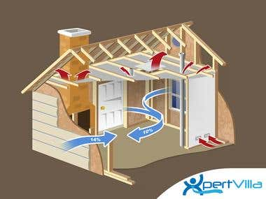 Isometric Cutaway of a house