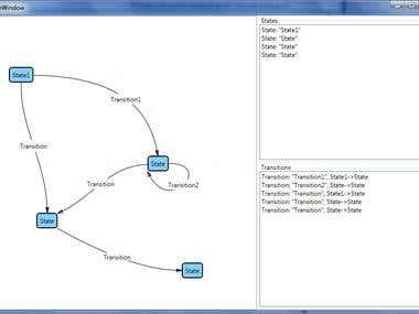 WPF Graph Editor