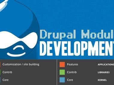 Drupal Open Atrium/Wordpress Customization