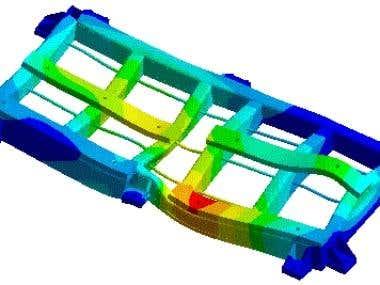 CAE Engineer / MSc Advanced Mechanical Engineer
