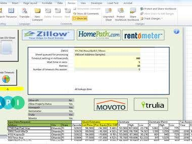Zillow-Rentometer-Homepath-Trulia-Movoto Web Data Extraction
