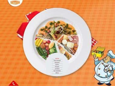 Online Food ordering Site