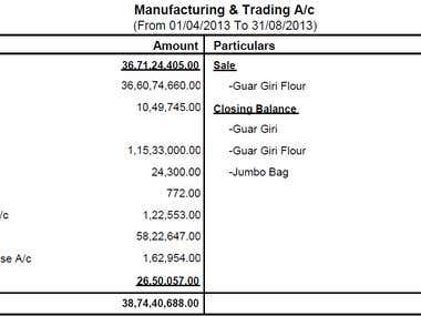 Provisional Final Accounts of Company