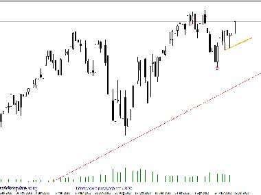 Forex - 20% profit per month