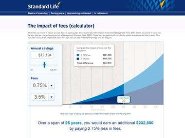 12 interactive tools for standardlife.com