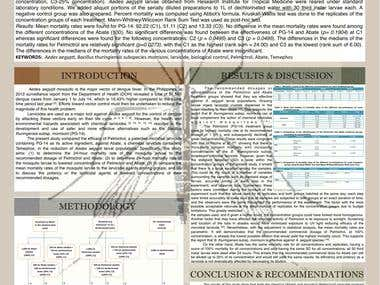 Medical Thesis Research Poster