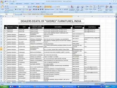 Godrej Dealers Data