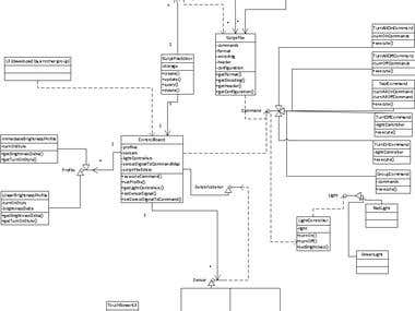 UML for a simple system.