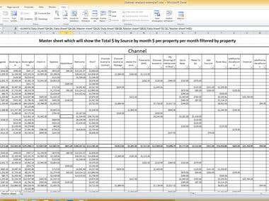Revenue Source report