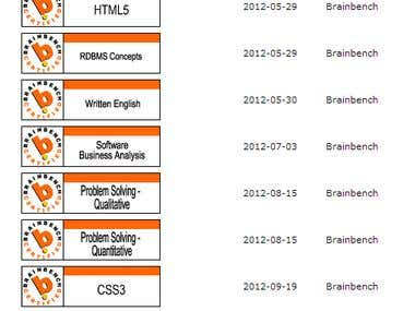 My Certifications on BrainBench