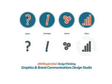 LRM Design Thinking
