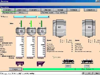 RS View Control System