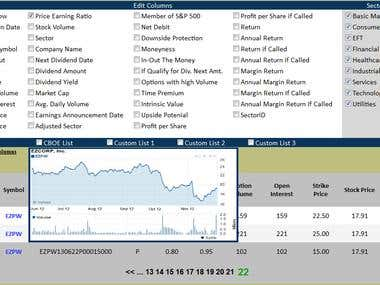 Yahoo finecial data In Grid View with edit Columns