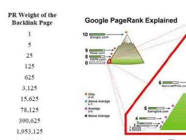 To increase page rank in Google