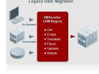 Legacy Data Migration - Insurance Application