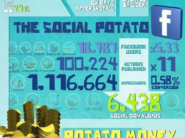 Pota-Toss Game Infographic [The Power of the Potato]