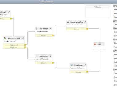 HTML5 Workflow Designer