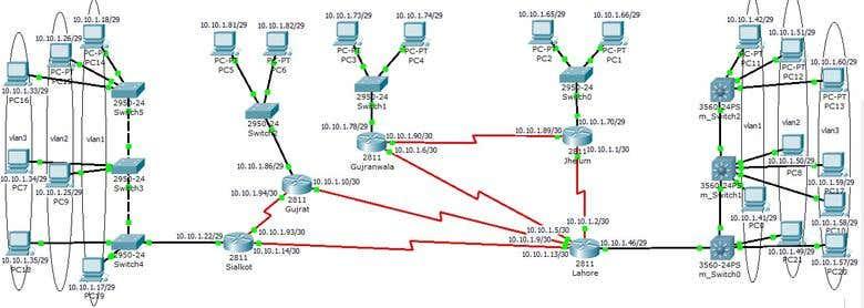 EIGRP+VLAN | Freelancer