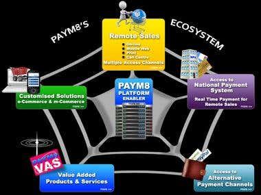 PayM8 [http://www.paym8.co.za]