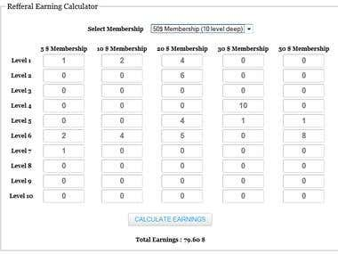 Reffaral Earnings Calculator