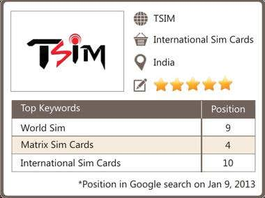 Online branding for International SIM card