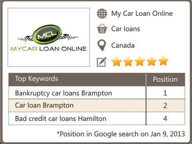 SEO for Car Loans - Brampton