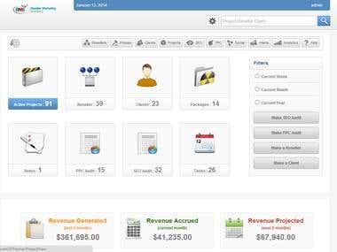Seo Management System