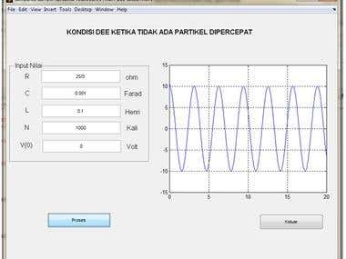 CYCLOTRON SIMULATION USING MATLAB