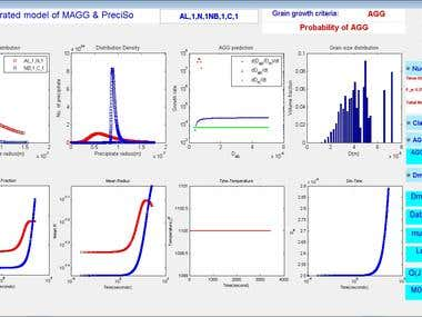 PAGGM-Materials Science modeling software