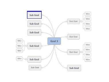 MindMap Application