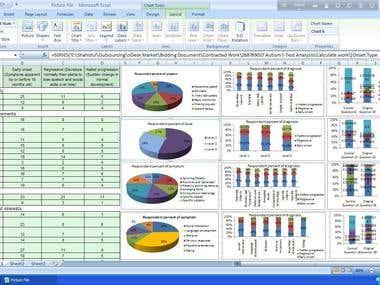 Autism spectrum disorder data analysis