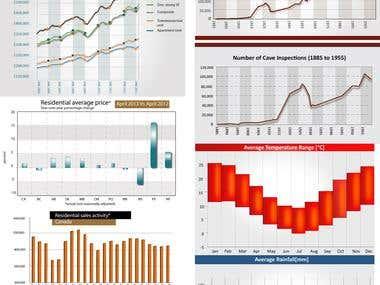 Graph/Chart design