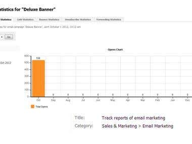 EMAIL MARKETING STATS REPORTS