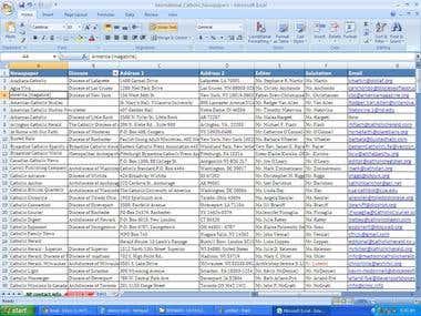 International Catholic Newspapers Contacts Database