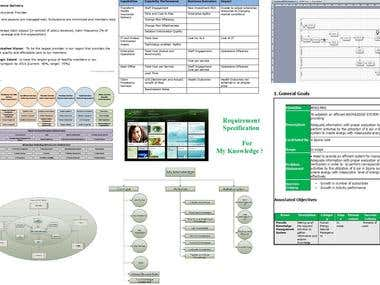 Requirement Analysis for Human Energy Network