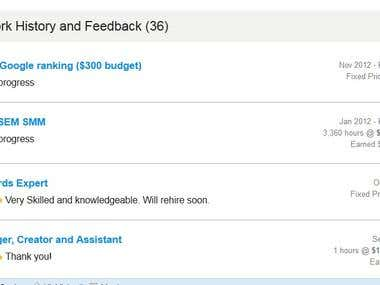 Odesk Feedback Score Screenshot