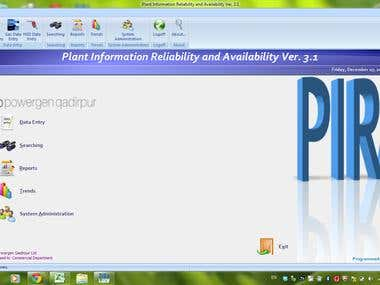 PIRA system for Power Plant