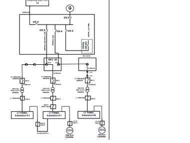 2 MW gas turbine project