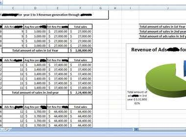 Sample of financial projection done for a business plan