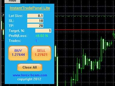 The GUI controls on the Metatrader 4 price chart