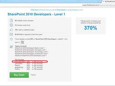 the 1st rank in sharepoint 2010