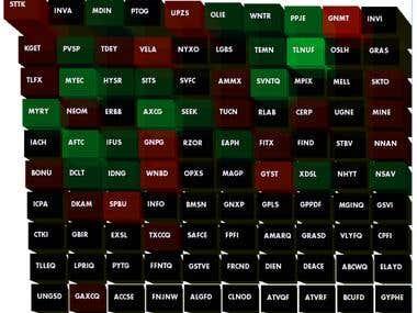 3D Graph/ 3D Stock Chart