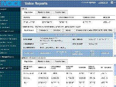 iVoice Data Reports