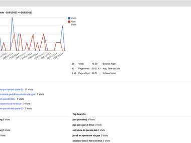 Analytics Project