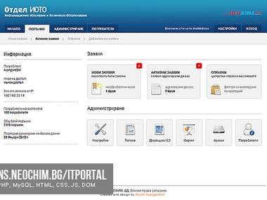 Neochim PLC - Bulgaria