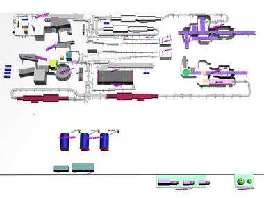 Design of plant layout
